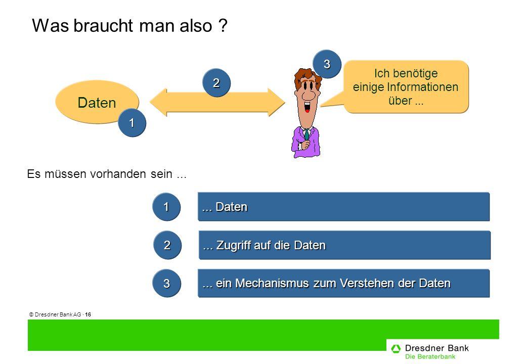 © Dresdner Bank AG · 16 Was braucht man also . Ich benötige einige Informationen über...
