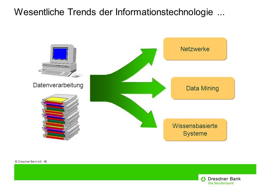 © Dresdner Bank AG · 18 Datenverarbeitung Data Mining Netzwerke Wissensbasierte Systeme Wesentliche Trends der Informationstechnologie...