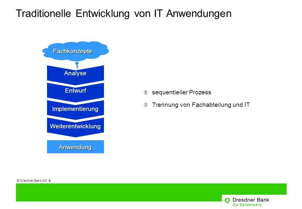 © Dresdner Bank AG · 19 Netzwerke im Bankwesen Internet Client-Server Extranet Intranet Internet Banking Multikanal-Marketing Customer Relationship Management Elektronische Marktplätze.........