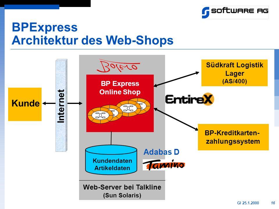 16GI 25.1.2000 Web-Server bei Talkline (Sun Solaris) BPExpress Architektur des Web-Shops BP Express Online Shop Kundendaten Artikeldaten Südkraft Logi