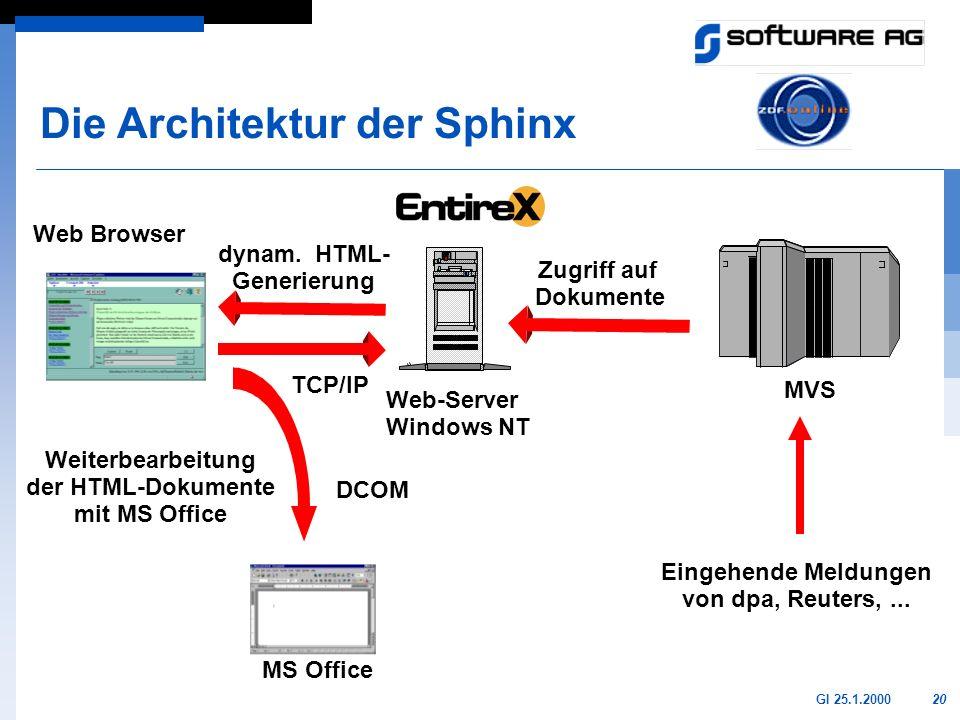 20GI 25.1.2000 dynam. HTML- Generierung Web Browser TCP/IP Weiterbearbeitung der HTML-Dokumente mit MS Office MS Office DCOM MVS Die Architektur der S