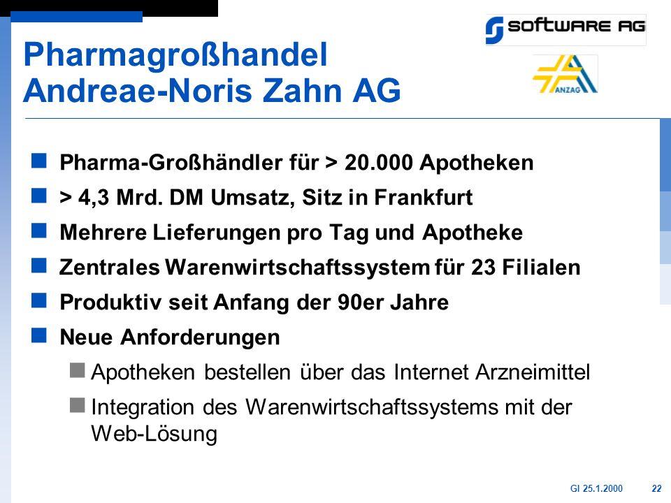 22GI 25.1.2000 Pharmagroßhandel Andreae-Noris Zahn AG Pharma-Großhändler für > 20.000 Apotheken > 4,3 Mrd. DM Umsatz, Sitz in Frankfurt Mehrere Liefer