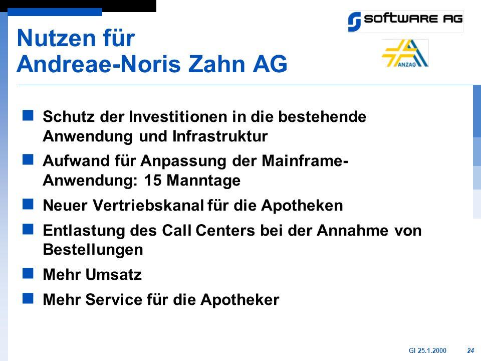 24GI 25.1.2000 Nutzen für Andreae-Noris Zahn AG Schutz der Investitionen in die bestehende Anwendung und Infrastruktur Aufwand für Anpassung der Mainf