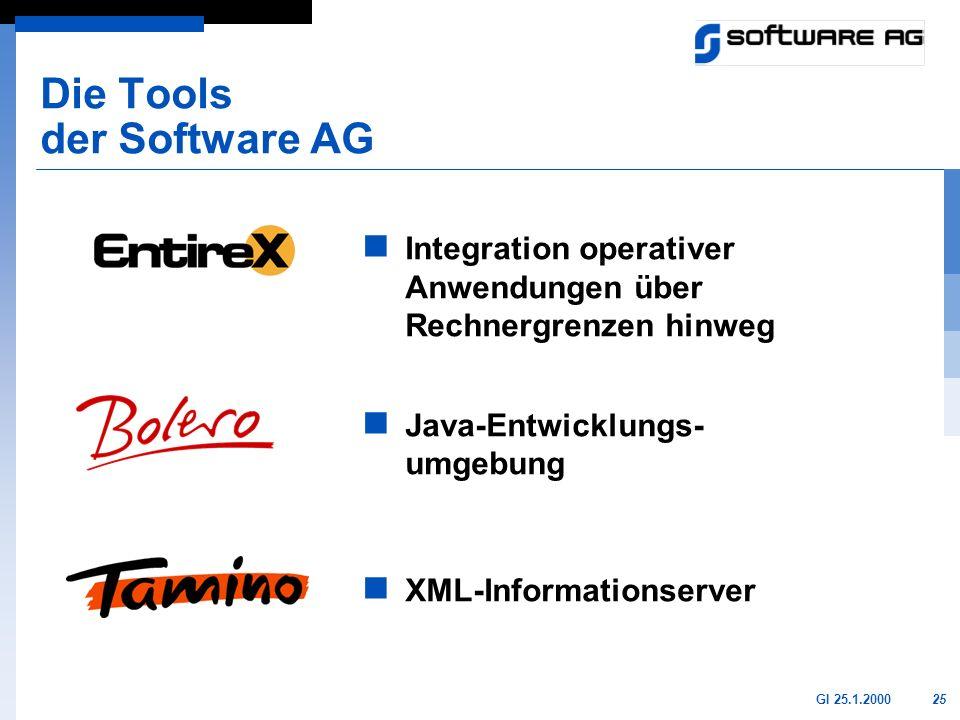 25GI 25.1.2000 Die Tools der Software AG Integration operativer Anwendungen über Rechnergrenzen hinweg Java-Entwicklungs- umgebung XML-Informationserv