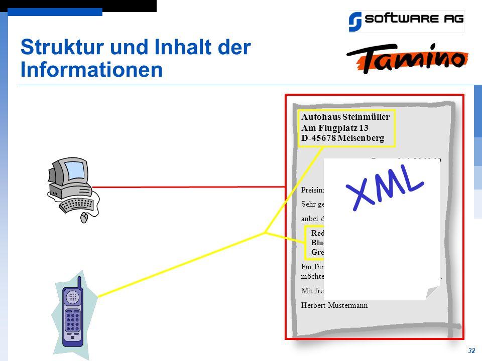 32GI 25.1.2000 Struktur und Inhalt der Informationen WML-Endgerät Autohaus Steinmüller Am Flugplatz 13 D-45678 Meisenberg Borstenfeld, 25.08.99 Preisi
