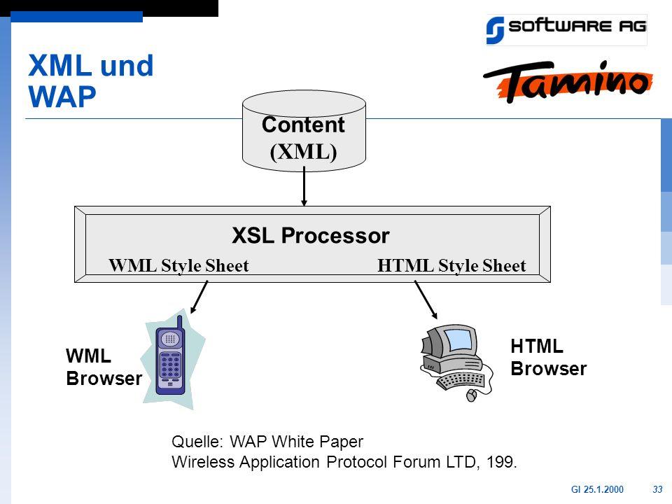 33GI 25.1.2000 XML und WAP Content (XML) XSL Processor WML Style SheetHTML Style Sheet WML Browser HTML Browser Quelle: WAP White Paper Wireless Appli