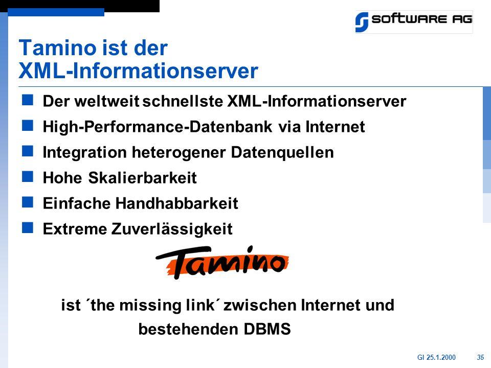 35GI 25.1.2000 Der weltweit schnellste XML-Informationserver High-Performance-Datenbank via Internet Integration heterogener Datenquellen Hohe Skalier