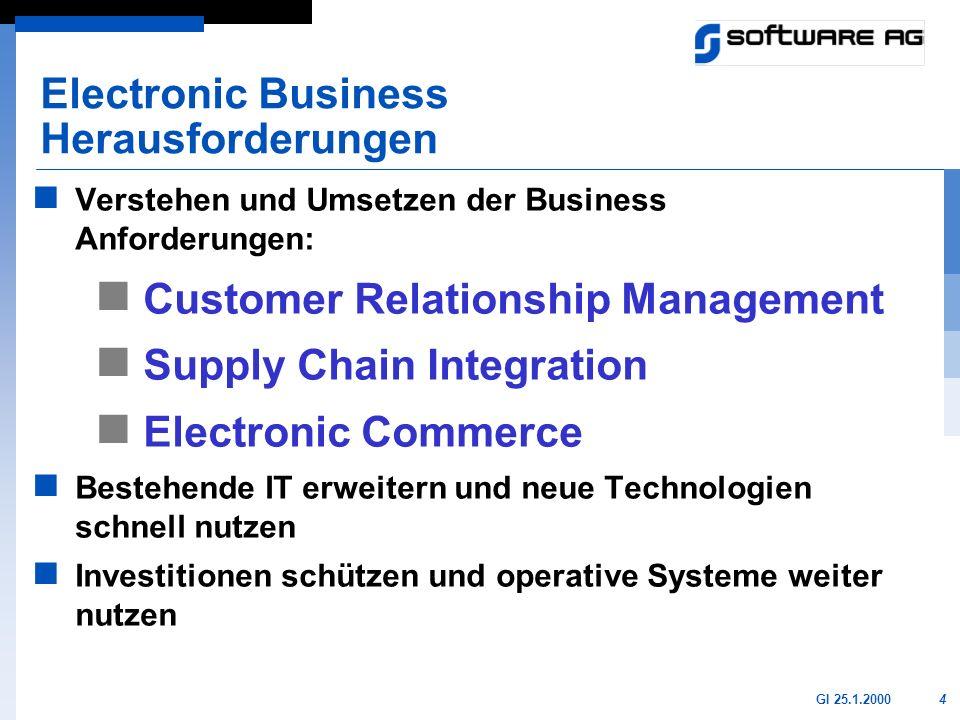 4GI 25.1.2000 Verstehen und Umsetzen der Business Anforderungen: Customer Relationship Management Supply Chain Integration Electronic Commerce Bestehe