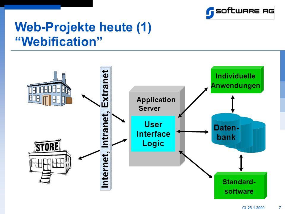 7GI 25.1.2000 Web-Projekte heute (1) Webification Internet, Intranet, Extranet Individuelle Anwendungen Standard- software Application Server User Int