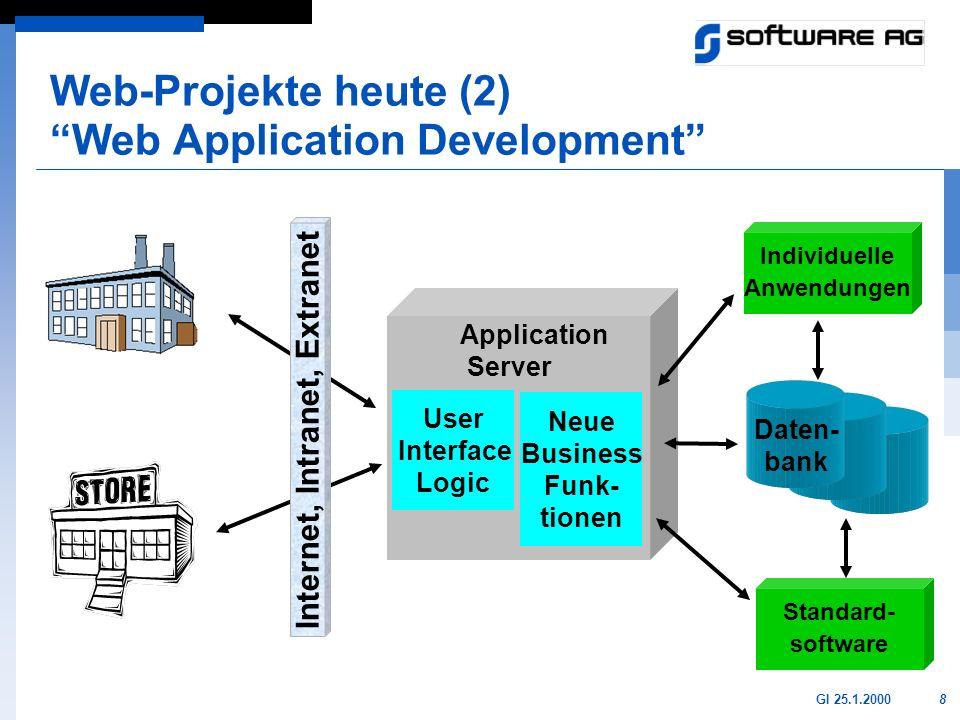 8GI 25.1.2000 Web-Projekte heute (2) Web Application Development Internet, Intranet, Extranet Individuelle Anwendungen Standard- software Application