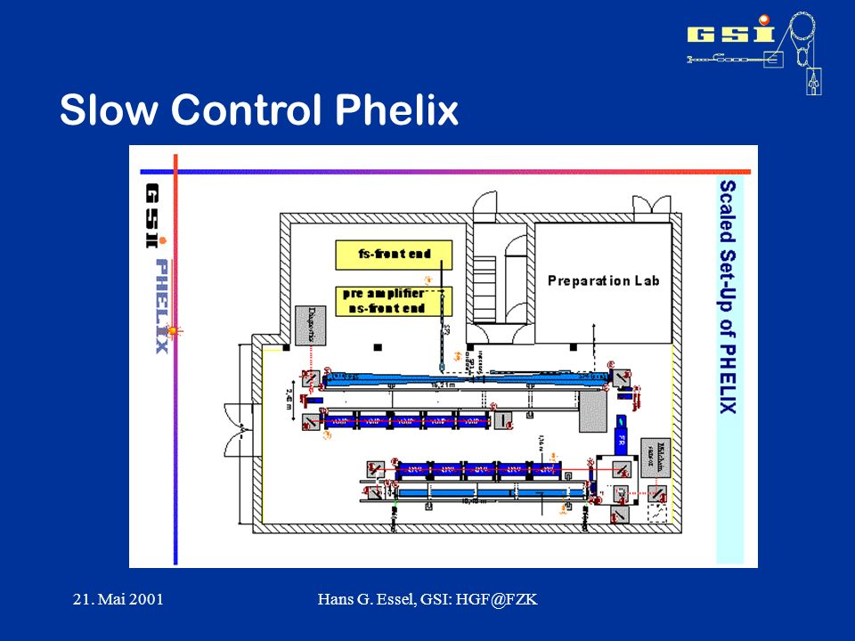 21. Mai 2001Hans G. Essel, GSI: HGF@FZK Slow Control Phelix