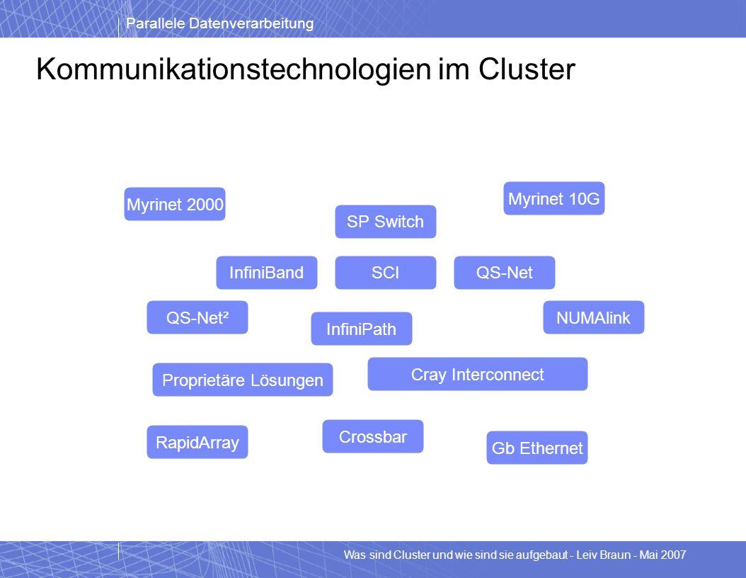 Parallele Datenverarbeitung Was sind Cluster und wie sind sie aufgebaut - Leiv Braun - Mai 2007 Kommunikationstechnologien im Cluster Myrinet 2000 Myr
