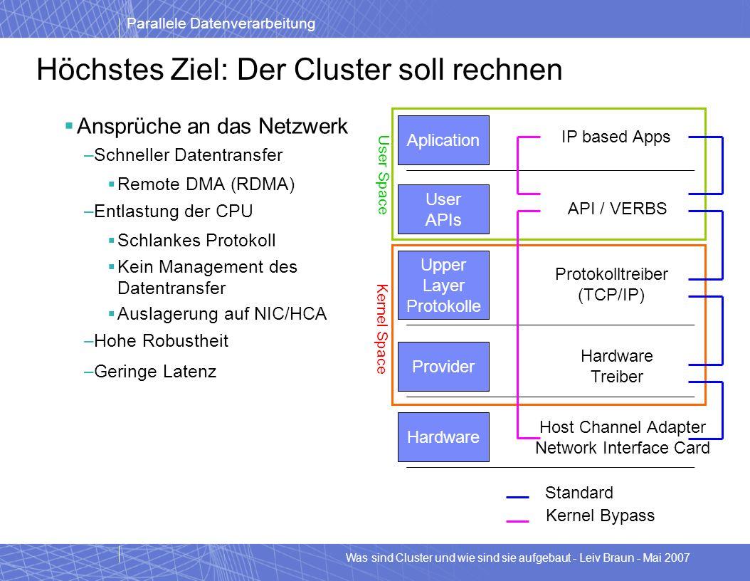 Parallele Datenverarbeitung Was sind Cluster und wie sind sie aufgebaut - Leiv Braun - Mai 2007 Höchstes Ziel: Der Cluster soll rechnen Ansprüche an d