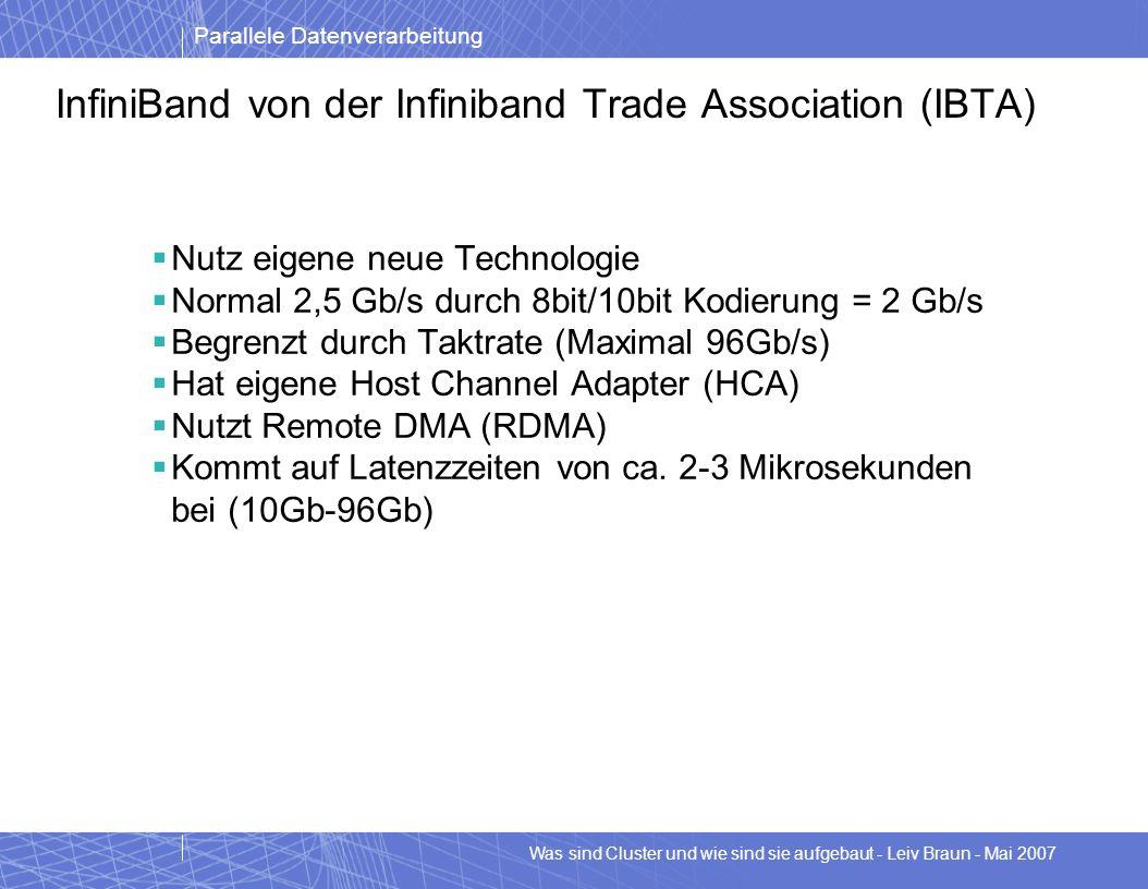 Parallele Datenverarbeitung Was sind Cluster und wie sind sie aufgebaut - Leiv Braun - Mai 2007 InfiniBand von der Infiniband Trade Association (IBTA)
