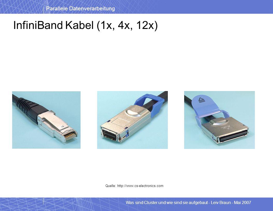 Parallele Datenverarbeitung Was sind Cluster und wie sind sie aufgebaut - Leiv Braun - Mai 2007 InfiniBand Kabel (1x, 4x, 12x) Quelle: http://www.cs-e