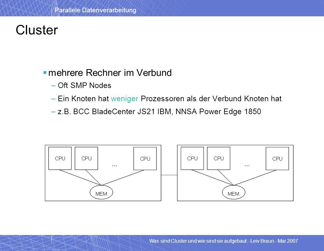 Parallele Datenverarbeitung Was sind Cluster und wie sind sie aufgebaut - Leiv Braun - Mai 2007 InfiniBand von der Infiniband Trade Association (IBTA) Nutz eigene neue Technologie Normal 2,5 Gb/s durch 8bit/10bit Kodierung = 2 Gb/s Begrenzt durch Taktrate (Maximal 96Gb/s) Hat eigene Host Channel Adapter (HCA) Nutzt Remote DMA (RDMA) Kommt auf Latenzzeiten von ca.