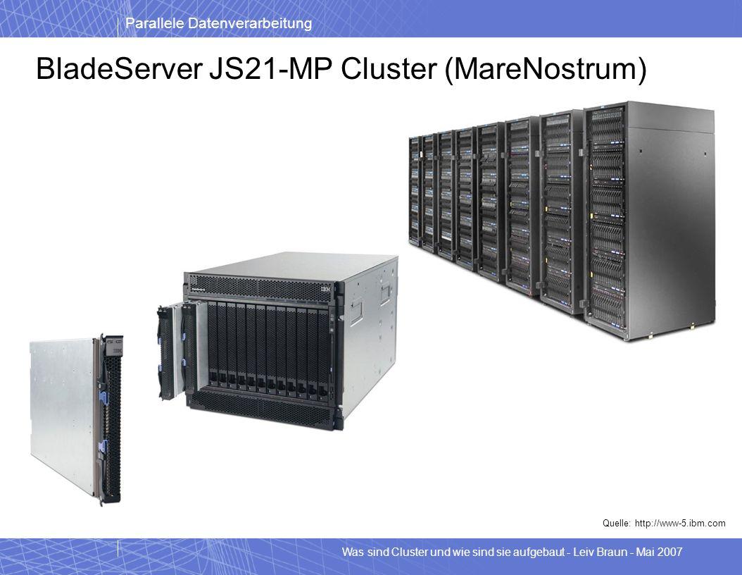 Parallele Datenverarbeitung Was sind Cluster und wie sind sie aufgebaut - Leiv Braun - Mai 2007 Constellations (Cluster of Clusters) Große SMPs im Verbund – Ein Knoten hat mehr Prozessoren, als der Verbund Knoten hat – 1 System mit tausend Recheneinheiten Tera-10 Bull/NovaScale, Nagoya University Primepower HPC2500