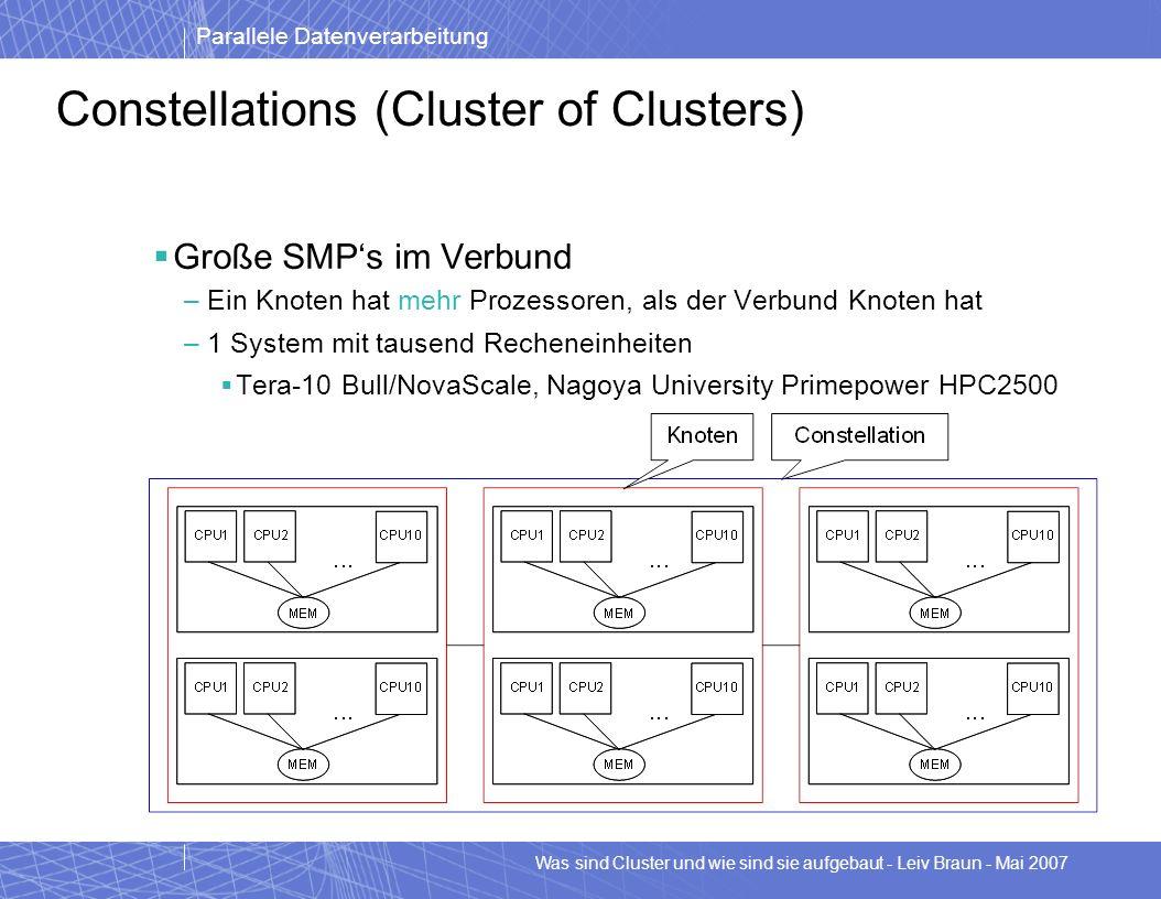 Parallele Datenverarbeitung Was sind Cluster und wie sind sie aufgebaut - Leiv Braun - Mai 2007 Constellations (Cluster of Clusters) Große SMPs im Ver