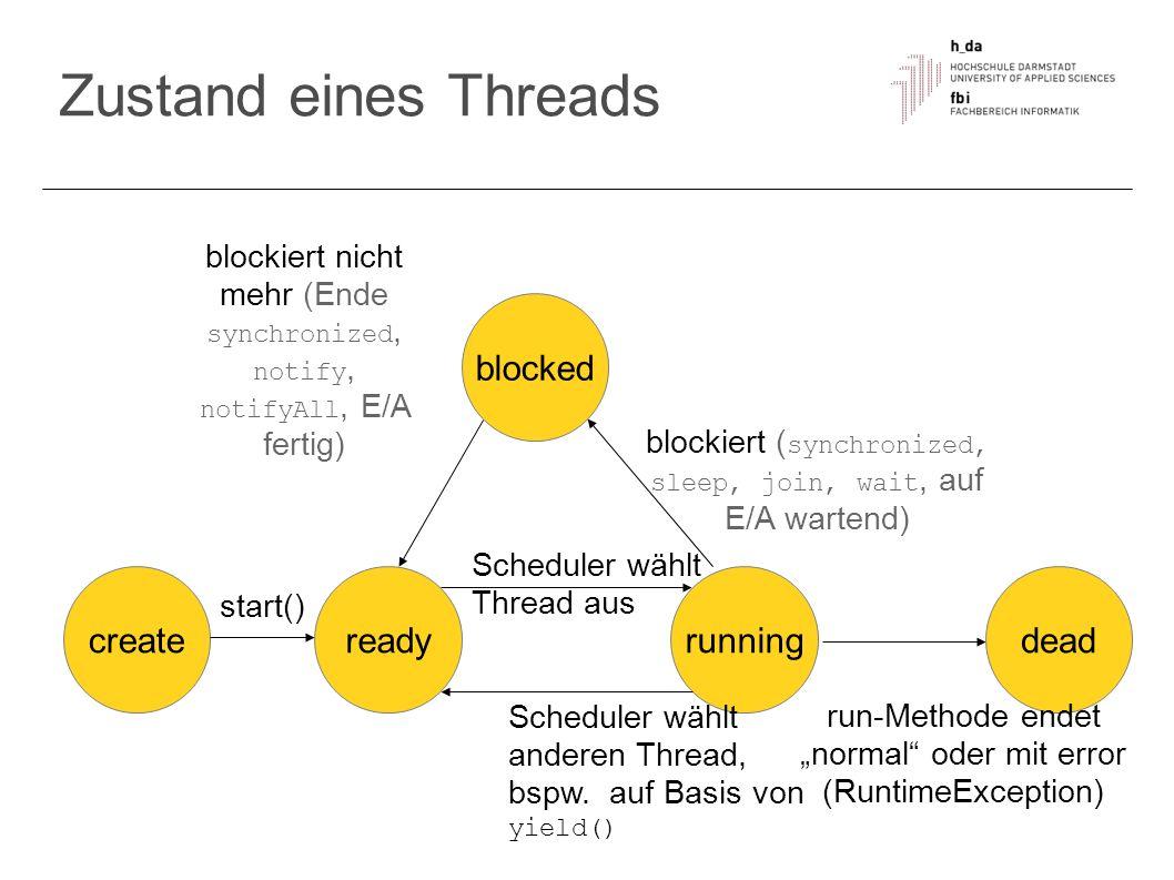 Zustand eines Threads createrunningreadydead blocked Scheduler wählt anderen Thread, bspw. auf Basis von yield() Scheduler wählt Thread aus start() bl