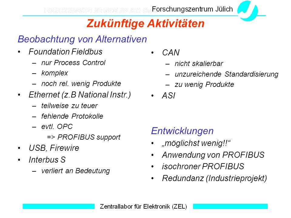 Zukünftige Aktivitäten Beobachtung von Alternativen Foundation Fieldbus –nur Process Control –komplex –noch rel. wenig Produkte Ethernet (z.B National