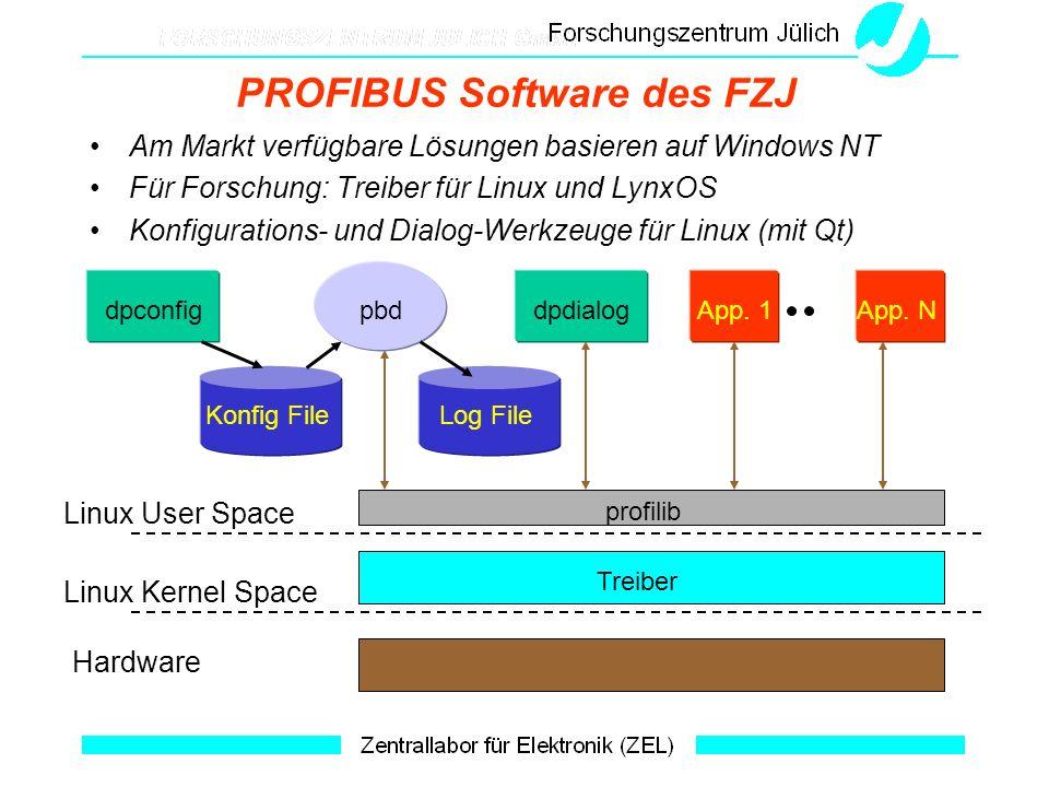 PROFIBUS Software des FZJ Am Markt verfügbare Lösungen basieren auf Windows NT Für Forschung: Treiber für Linux und LynxOS Konfigurations- und Dialog-