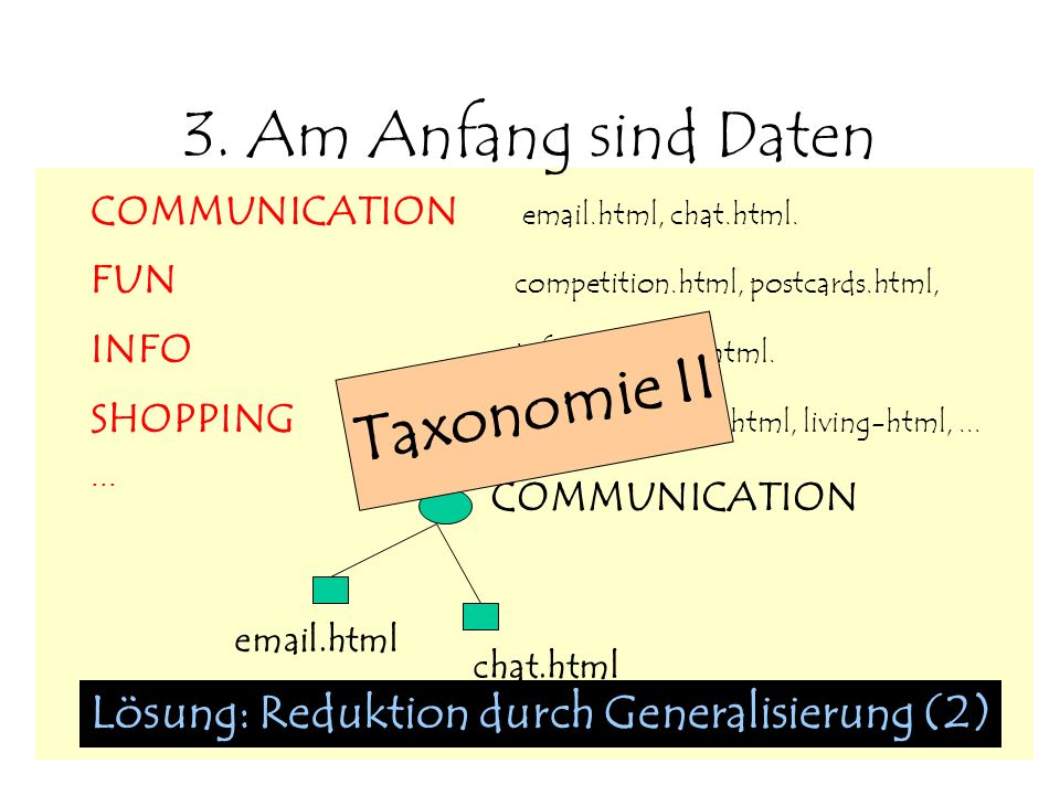 27.Februar 2001 3. Am Anfang sind Daten COMMUNICATION email.html, chat.html.
