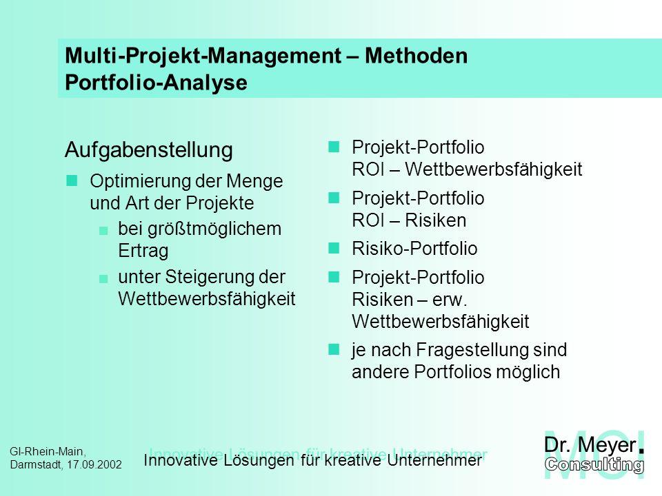 Innovative Lösungen für kreative Unternehmer GI-Rhein-Main, Darmstadt, 17.09.2002 Multi-Projekt-Management – Methoden Zielsystem ermitteln Elemente der Zielgrößen ermitteln Kombination von Zielgrößen Bewertung und Gewichtung von Zielgrößen Kombinationen der Zielgrößen für Portfolio-Analyse suchen die möglichst linear unabhängig sind