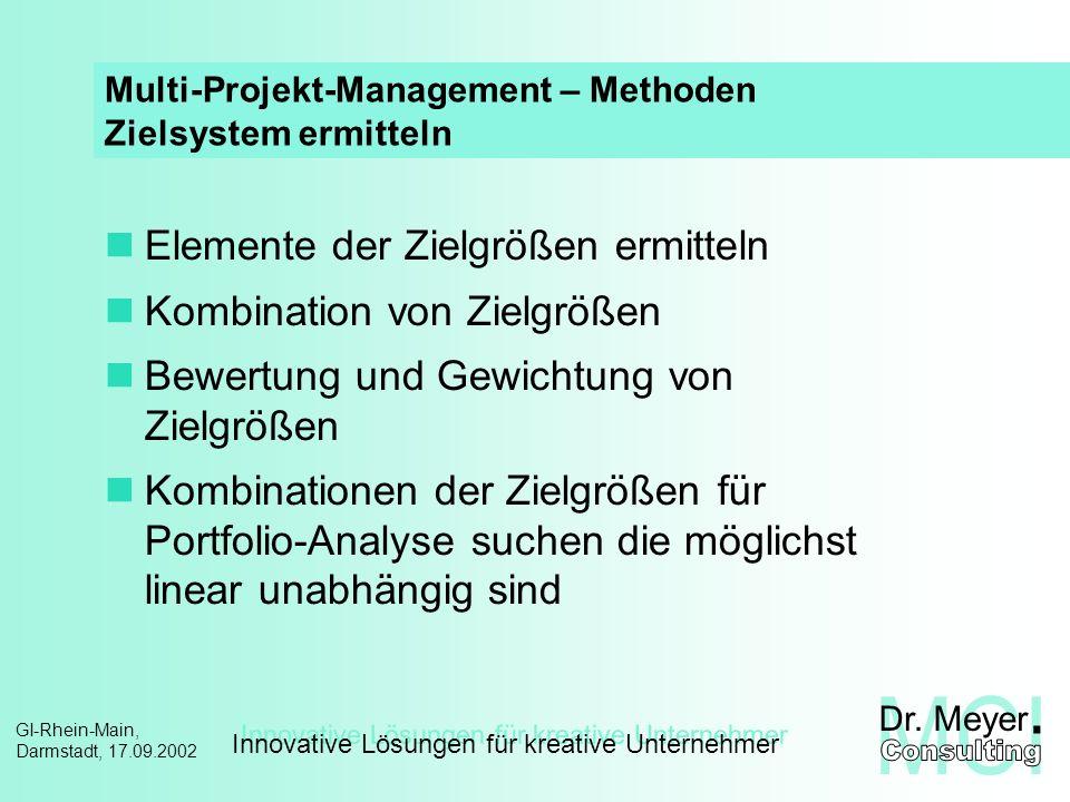 Innovative Lösungen für kreative Unternehmer GI-Rhein-Main, Darmstadt, 17.09.2002 Multi-Projekt-Management – Methoden Portfolio-Analyse I
