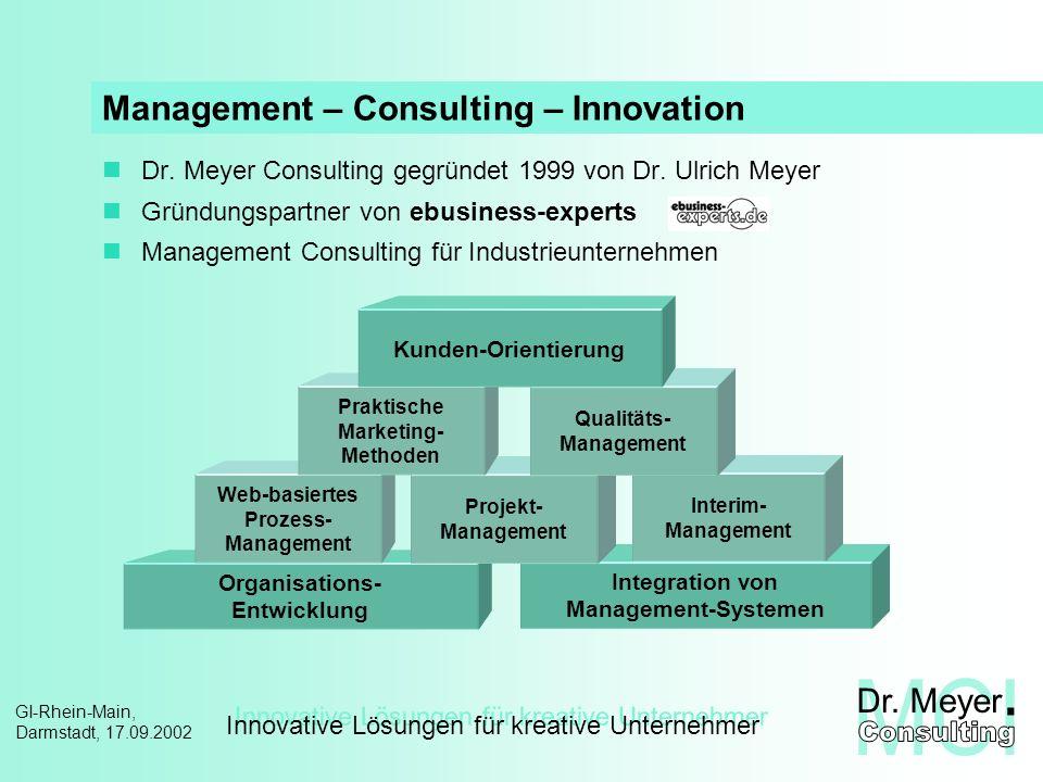 Innovative Lösungen für kreative Unternehmer GI-Rhein-Main, Darmstadt, 17.09.2002 Expertise Beratungs-Projekte Interim-Management Qualitäts-Management als integrierte Unternehmens-Funktion Marketing Konzept und Coaching für Unternehmensgründer Strat.