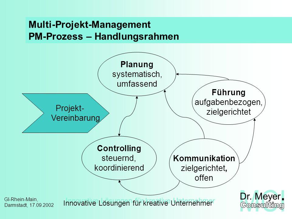 Innovative Lösungen für kreative Unternehmer GI-Rhein-Main, Darmstadt, 17.09.2002 Projekt-Management – Werkzeuge Projekt-Antrag mit Aussage zu den Zielgrößen ROI / Ergebnis Risiko Wettbewerbssituation …..
