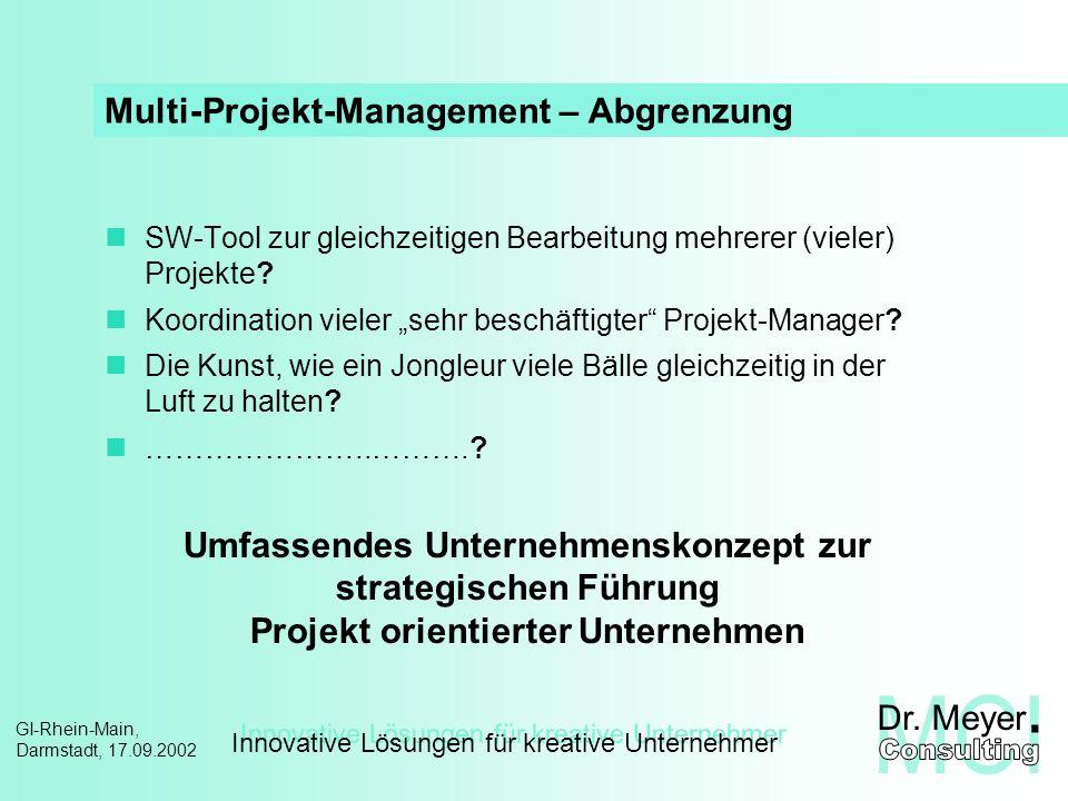 Innovative Lösungen für kreative Unternehmer GI-Rhein-Main, Darmstadt, 17.09.2002 Das Unternehmen im Markt Der Marketing-Mix
