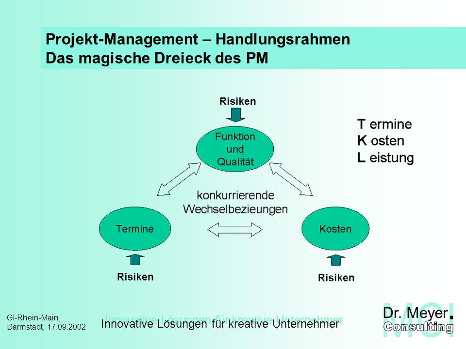 Innovative Lösungen für kreative Unternehmer GI-Rhein-Main, Darmstadt, 17.09.2002 Multi-Projekt-Management – Handlungsrahmen