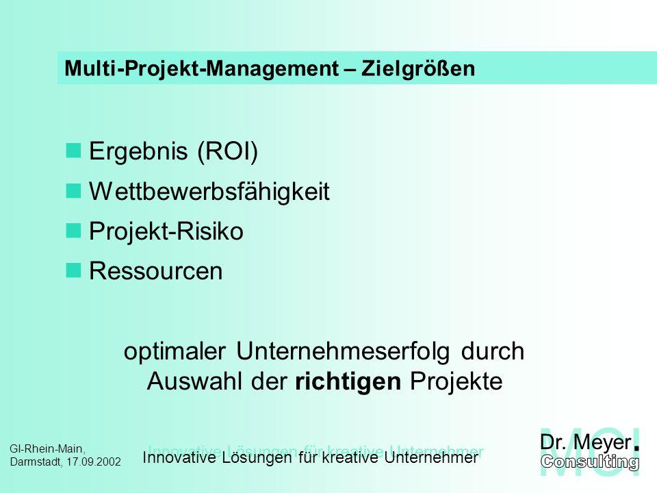 Innovative Lösungen für kreative Unternehmer GI-Rhein-Main, Darmstadt, 17.09.2002 Multi-Projekt-Management – Integration in die Unternehmens-Organisation Matrix-Organisation z.