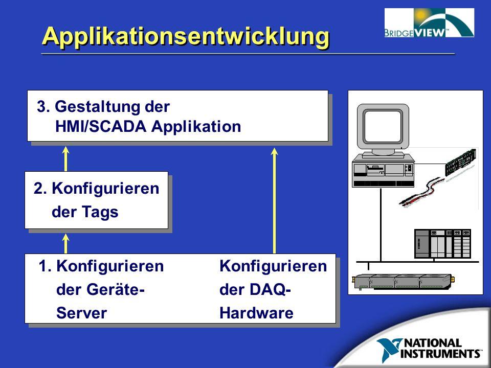 BridgeVIEW Applikationsentwicklung 3. Gestaltung der HMI/SCADA Applikation 2. Konfigurieren der Tags Konfigurieren der DAQ- Hardware 1. Konfigurieren