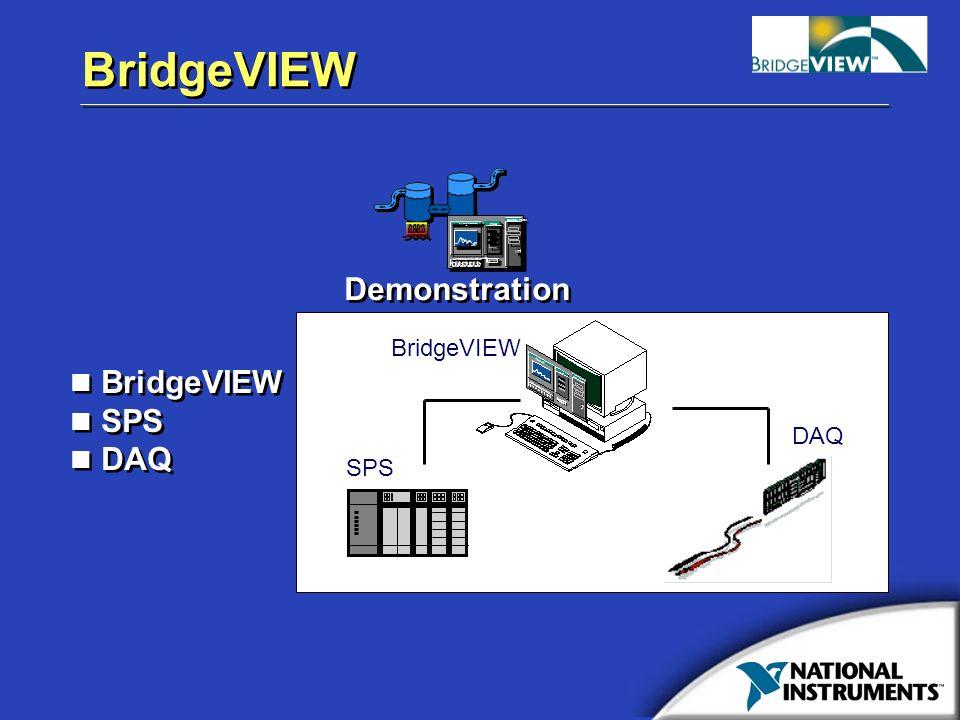 BridgeVIEW Control Panel Flow Pressure Alarm Conditions STOP Temperature Demonstration BridgeVIEW SPS DAQ BridgeVIEW SPS DAQ SPS BridgeVIEW DAQ