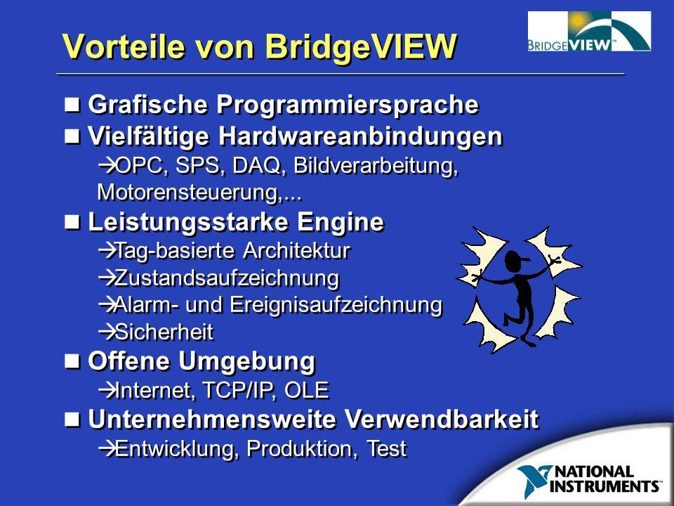 Vorteile von BridgeVIEW Grafische Programmiersprache Vielfältige Hardwareanbindungen OPC, SPS, DAQ, Bildverarbeitung, Motorensteuerung,... Leistungsst