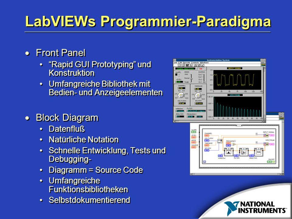 LabVIEWs Programmier-Paradigma Front Panel Rapid GUI Prototyping und Konstruktion Umfangreiche Bibliothek mit Bedien- und Anzeigeelementen Block Diagr