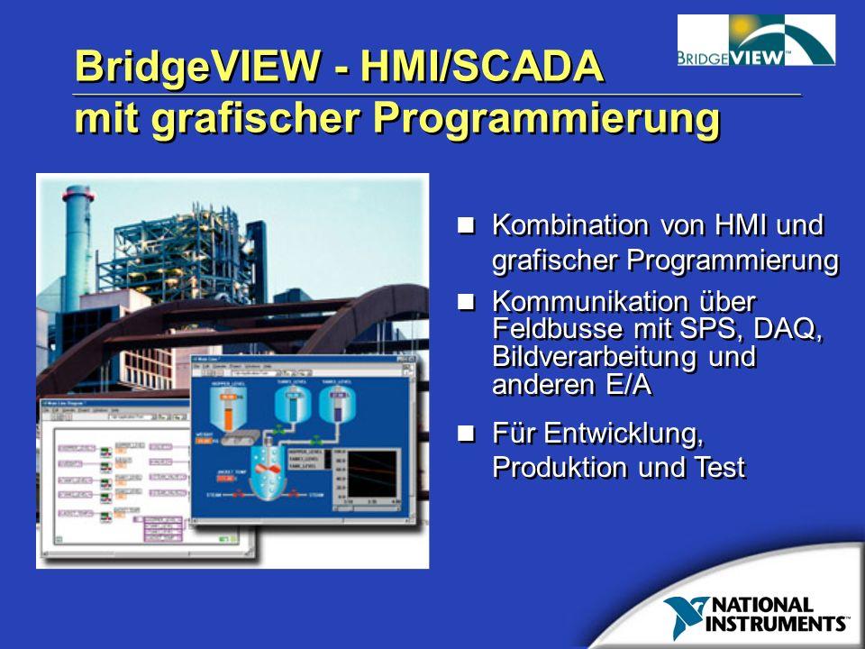 BridgeVIEW - HMI/SCADA mit grafischer Programmierung Kombination von HMI und grafischer Programmierung Kommunikation über Feldbusse mit SPS, DAQ, Bild