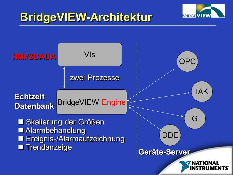 BridgeVIEW-Architektur VIs BridgeVIEW Engine zwei Prozesse DDE G IAK Echtzeit Datenbank HMI/SCADA Skalierung der Größen Alarmbehandlung Ereignis-/Alar
