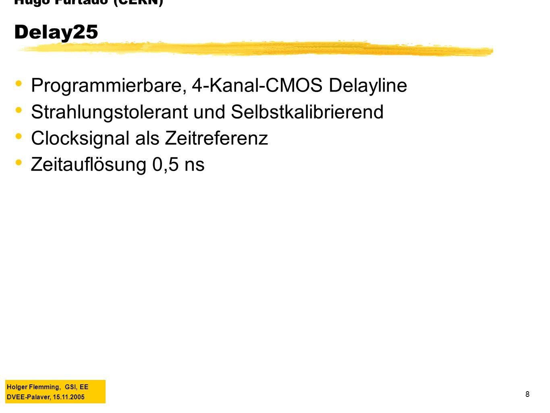 Holger Flemming, GSI, EE DVEE-Palaver, 15.11.2005 8 Hugo Furtado (CERN) Delay25 Programmierbare, 4-Kanal-CMOS Delayline Strahlungstolerant und Selbstkalibrierend Clocksignal als Zeitreferenz Zeitauflösung 0,5 ns