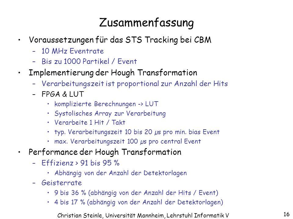 Zusammenfassung Voraussetzungen für das STS Tracking bei CBM –10 MHz Eventrate –Bis zu 1000 Partikel / Event Implementierung der Hough Transformation