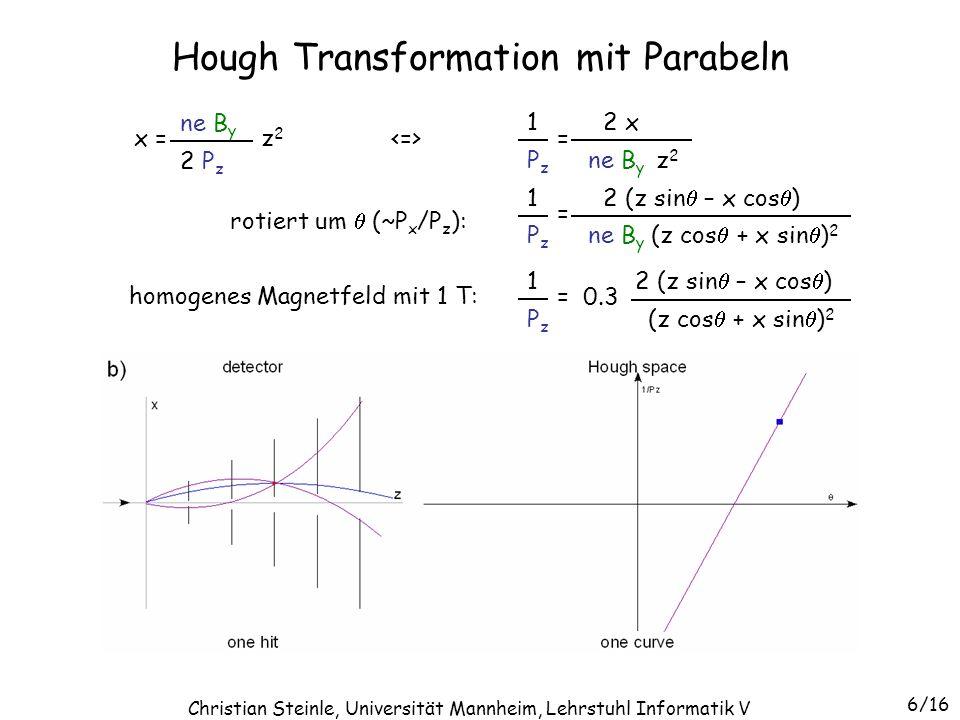 Hough Transformation mit Parabeln x = z 2 ne B y 2 P z = ne B y z 2 2 x PzPz 1 = ne B y (z cos + x sin ) 2 2 (z sin – x cos ) PzPz 1 = (z cos + x sin ) 2 2 (z sin – x cos ) PzPz 1 homogenes Magnetfeld mit 1 T: 0.3 rotiert um (~P x /P z ): 7/16 Christian Steinle, Universität Mannheim, Lehrstuhl Informatik V