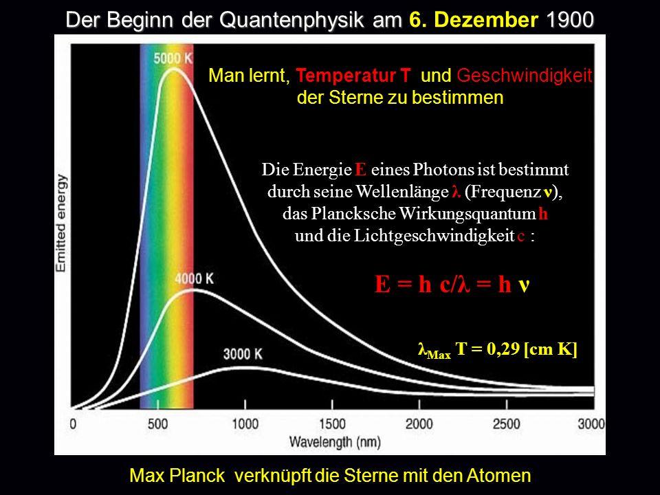 Der Beginn der Quantenphysik am 1900 Der Beginn der Quantenphysik am 6. Dezember 1900 Max Planck verknüpft die Sterne mit den Atomen Man lernt, Temper