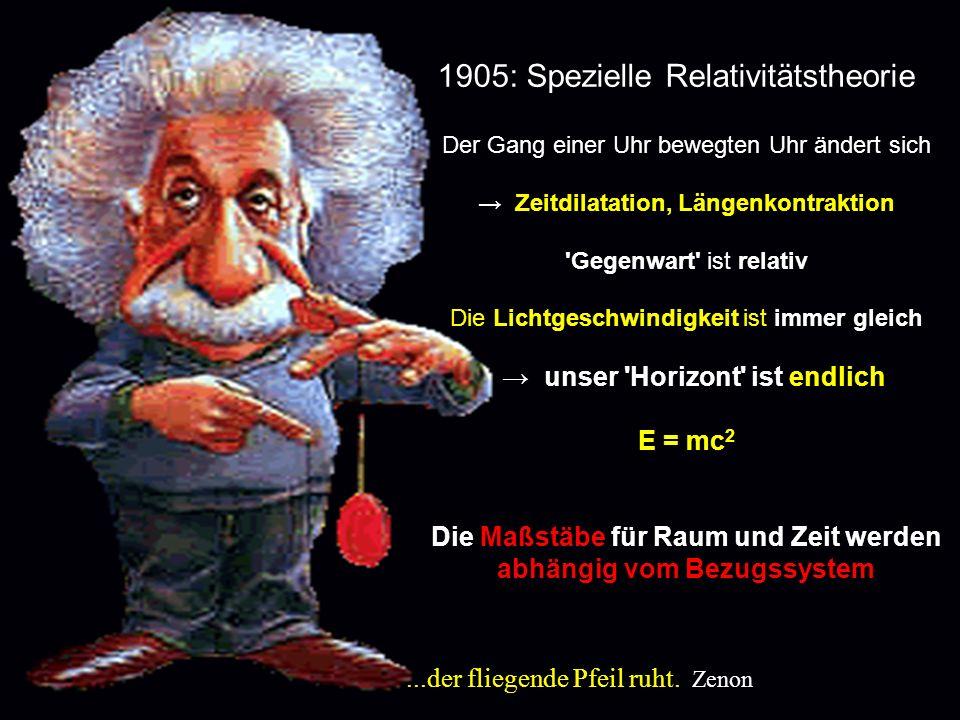 1905: Spezielle Relativitätstheorie...der fliegende Pfeil ruht. Zenon Der Gang einer Uhr bewegten Uhr ändert sich Zeitdilatation, Längenkontraktion 'G