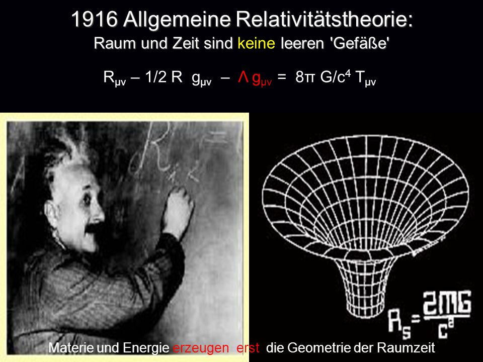 1916 Allgemeine Relativitätstheorie: Raum und Zeit sind leeren 'Gefäße' 1916 Allgemeine Relativitätstheorie: Raum und Zeit sind keine leeren 'Gefäße'