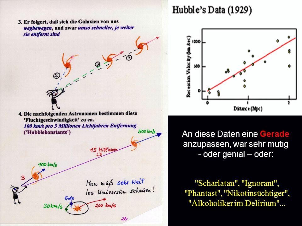 An diese Daten eine Gerade anzupassen, war sehr mutig - oder genial – oder: