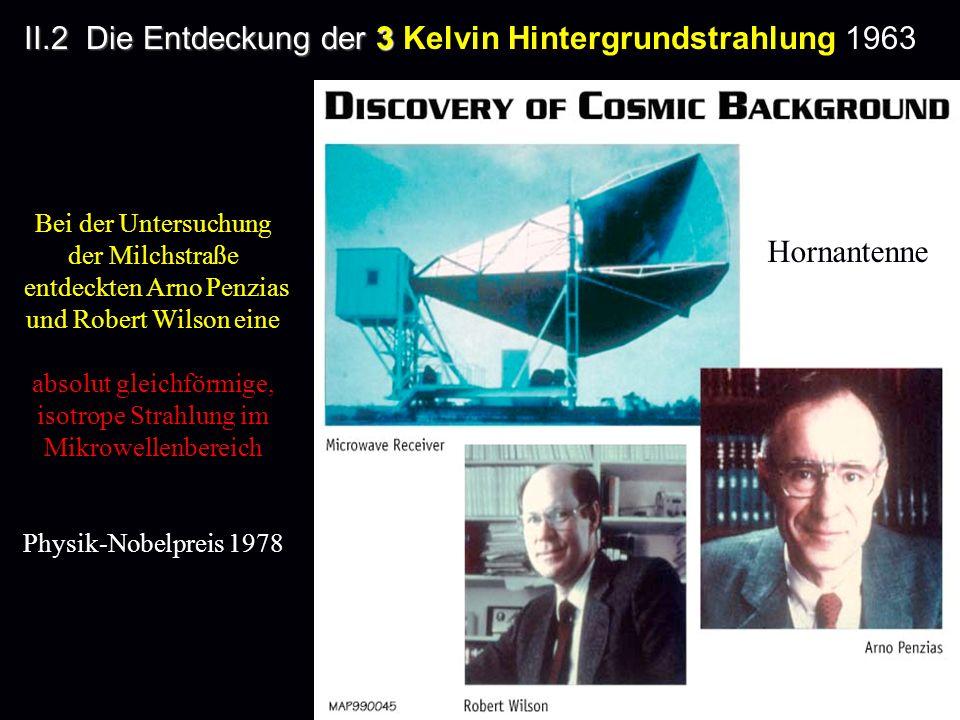 II.2 Die Entdeckung der 3 II.2 Die Entdeckung der 3 Kelvin Hintergrundstrahlung 1963 Bei der Untersuchung der Milchstraße entdeckten Arno Penzias und