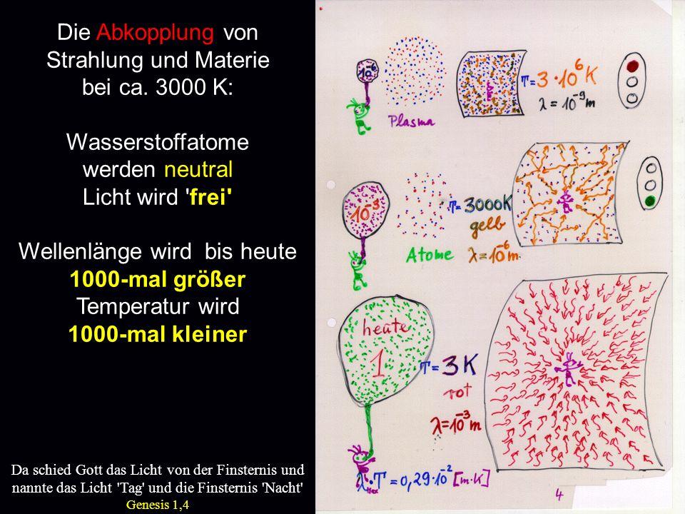 Die Abkopplung von Strahlung und Materie bei ca. 3000 K: Wasserstoffatome werden neutral Licht wird 'frei' Wellenlänge wird bis heute 1000-mal größer