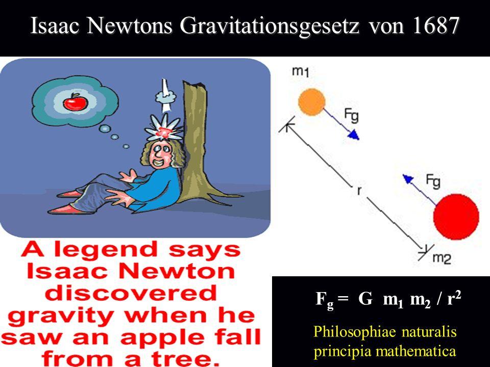 Isaac Newtons Gravitationsgesetz von 1687 F g = G m 1 m 2 / r 2 Philosophiae naturalis principia mathematica