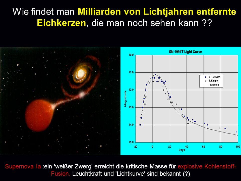 Wie findet man Milliarden von Lichtjahren entfernte Eichkerzen, die man noch sehen kann ?? Supernova Ia :ein 'weißer Zwerg' erreicht die kritische Mas
